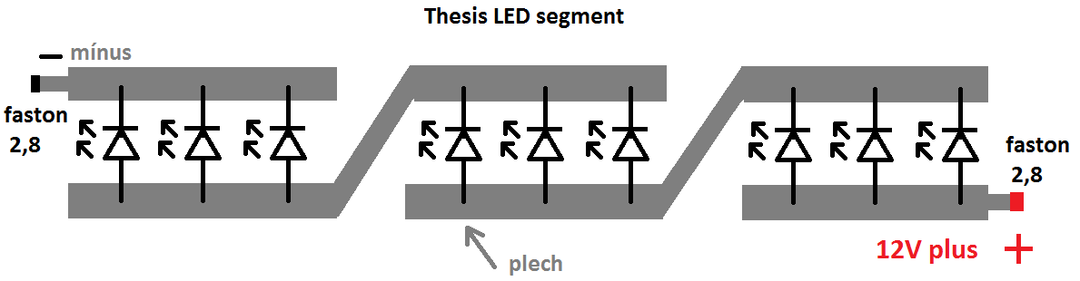 thesis_LED_segment.png